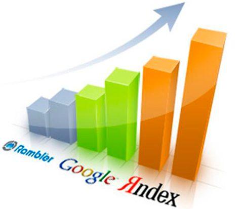 Как продвинуть сайт посредством поисковых систем
